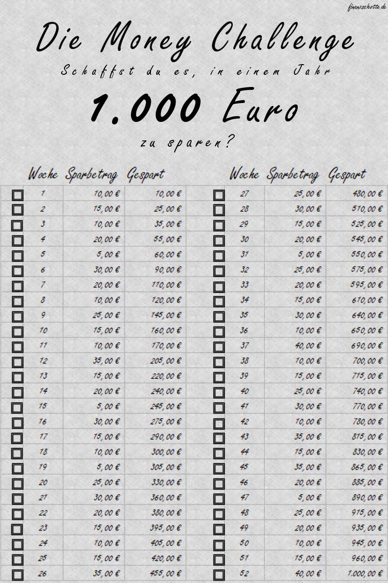 In einem Jahr 1000 Euro sparen